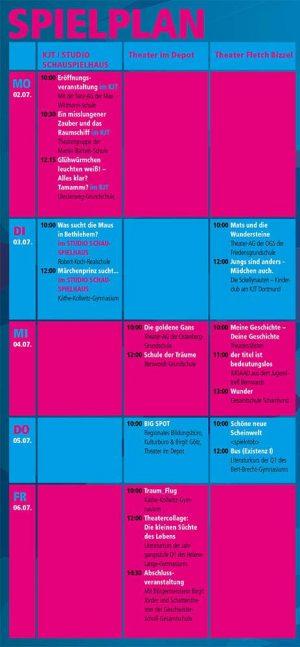 Der Spielplan des Wechselspiel-Festivals 2018.