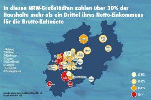 Quelle: Hans-Böckler-Stiftung
