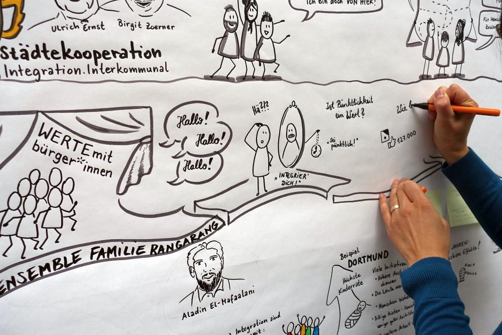 Visueller Mind-Map zum 10-jährigen Bestehen der Kooperation: es gab was festzuhalten. Foto: Jennifer Pahlke