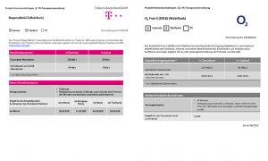 Beispiel für Produktinformationsblätter verschiedener Anbieter. Quelle: Verbraucherzentrale NRW