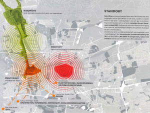 Bislang ist die Fachhochschule über vier Standorte in Dortmund verteilt. Es mangelt an Expansionsflächen.