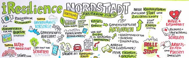 """Dem Klimawandel in der Nordstadt begegnen – Projekt """"iResilience"""" nimmt die Arbeit auf – Arbeitsgruppen starten"""