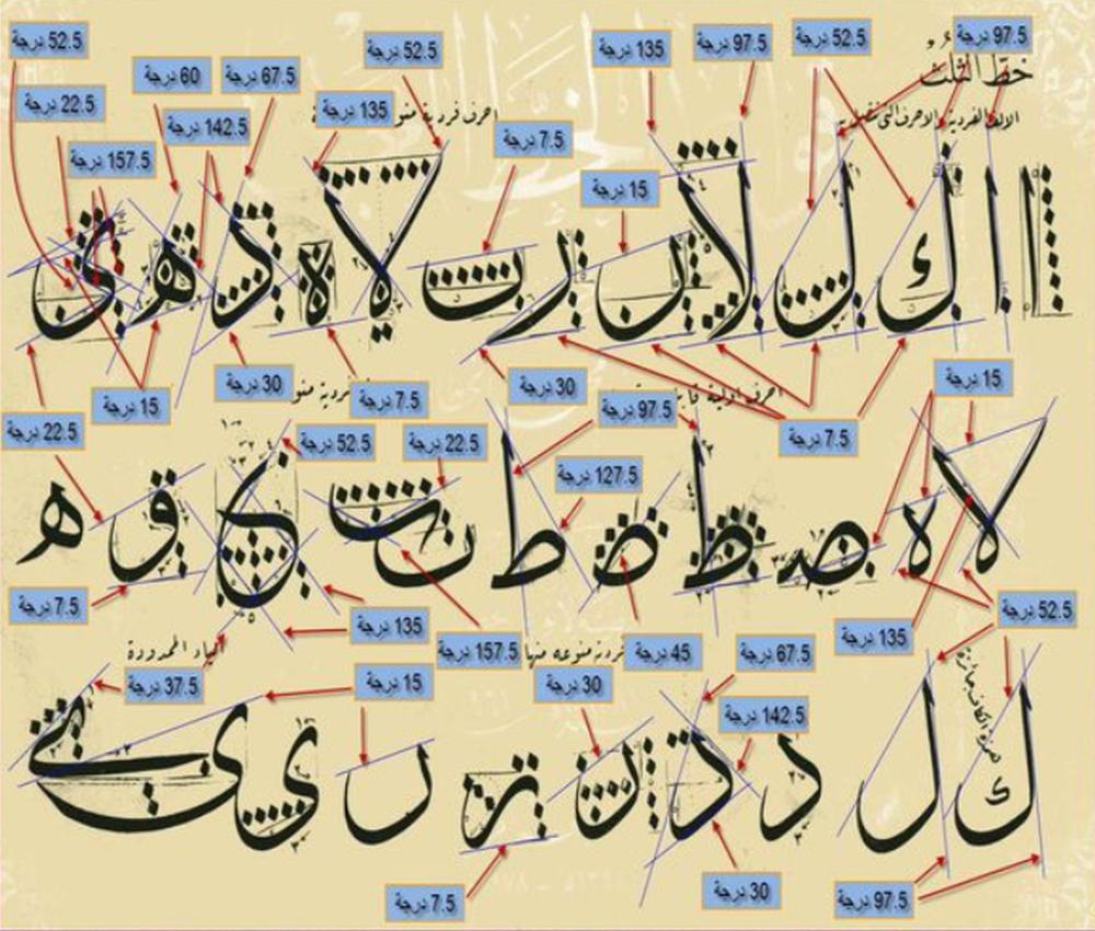 Zeichen ihre bedeutung und arabische wandalas